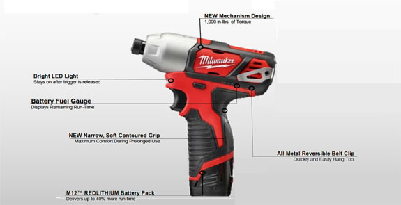 Millwakee M12 Impact Features