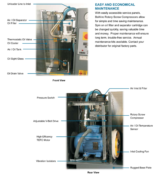 Features for IMC-BelAire 5-15HP Rotary Screw Air Compressor