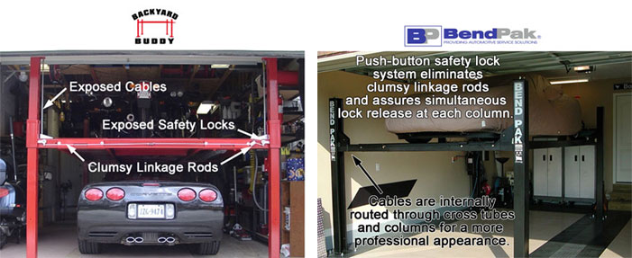 Backyard Buddy and BendPak car storage lift side-by-side comparison