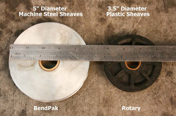Rotary and BendPak Cable Sheaves Comparison