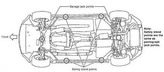 K&L 35-9775 safety point diagram