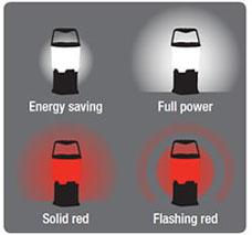 Coast 20324 EAL17 LED Emergency Light/Lantern