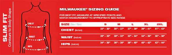 Milwaukee sizing guide