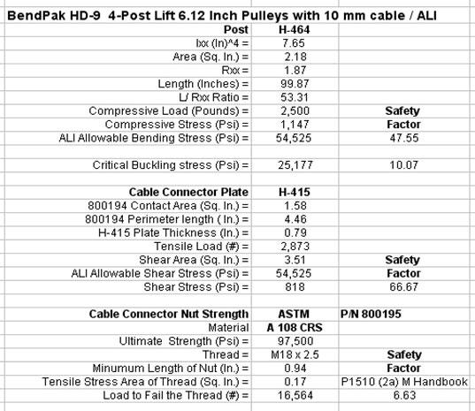 BendPak HD-9 4-Post car storage lift specifications