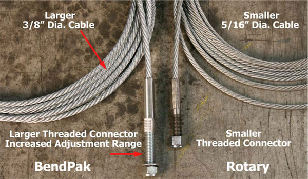 BendPak and Rotary Equalizer Cables Comparison