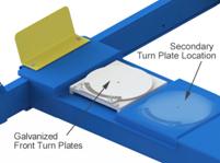 turn-plates.jpg
