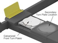 turn-plates