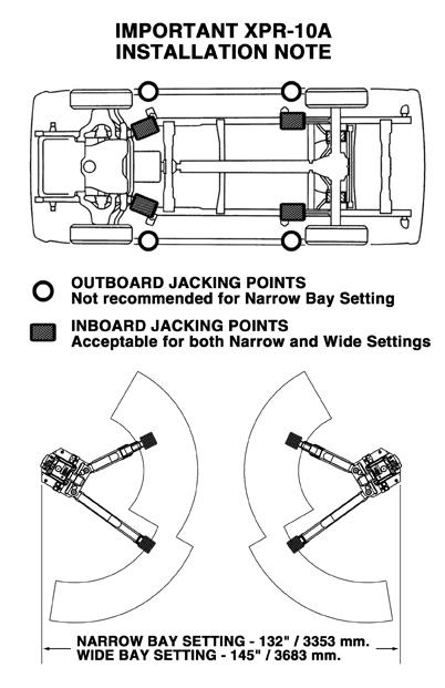 BendPak XPR-10A Jack Points