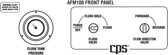 AMF100 AC Flush Machine Panel