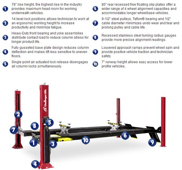Challenger 4015 Series alignment rack features