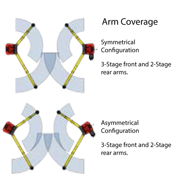 Challenger SA10 Arms Coverage
