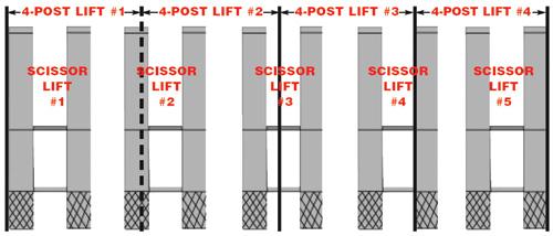 Hofmann BLA14178 14k scissor alignment lift 4 post vs scissor diagram