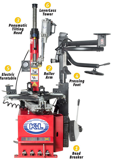 K & L MC900 leverless Tire changer features
