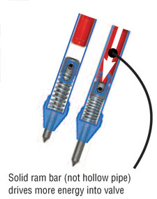 Ken-Tool 35936 solid ram bar