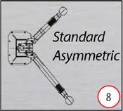 Standard Asymmetric