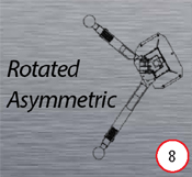 Rotated Asymmetric