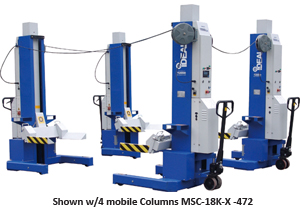 iDeal Lift MSC-18K-X-6108 18,000lb. Per Mobile ALI Column Lifting System (Set of 6)