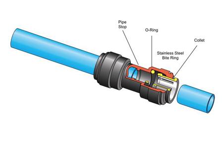 Eco-Line Aluminum Tubing Diagram
